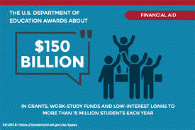 Fafsa Help Desk Number by Financial Aid U0026 Tuition Cost Independence University