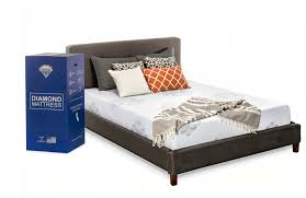 Serta Simmons Bedding Llc by Manufacturers Level The Boxed Bed Playing Field Sleep Retailer