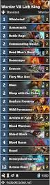 Paladin Deck Lich King by How To Beat The Lich King With All Nine Classes In Knights Of The