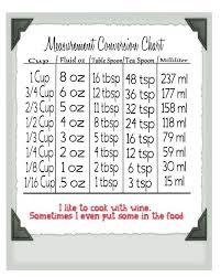 tableau de conversion pour cuisine tableau de conversions mesures cuisine imprimable measurement