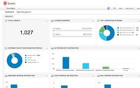 Solarwinds Web Help Desk Ssl Certificate by Cloud Agent Qualys Inc