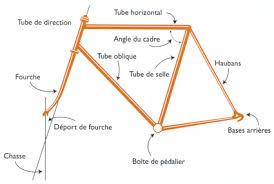 cadre velo sur mesure cadre fiche technique vélo