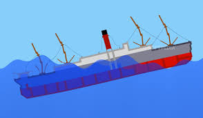 Titanic Sinking Ship Simulator 2008 by 100 Sinking Ship Simulator Download Submarine Android Apps