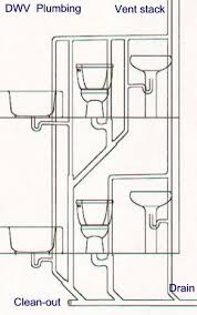 Bathroom Sink Pipe Diagram by New Bathroom Venting Questions W Diagram Terry Love Plumbing