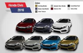 New Honda Civic 2016 Price in Pakistan Specs