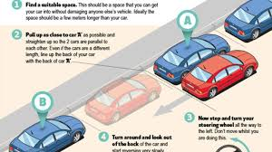 Make Parking A Cinch With This Parking Guide Infographic Watching A Tiny Asian Women Parallel Park In Huge Space Flickr Fishback Dominick Blog Archive Partner Rick Geller Proposes Cr England Truck Parking Jabber1990 3 Simple Ways To Park Parking Lot Wikihow Euro Truck Simulator 2 How Not To Drive Parallel Like Driver Trainee Day 8 Parallel 81916 Youtube Skills Test Kcmo Cdl Pretrip Bystep Make Cinch With This Guide Infographic Aerial View Stock Photos 2019 Dodge Ram 1500 Laramie Assist Redline Chrysler Truck Driver Students Driverblind Side New