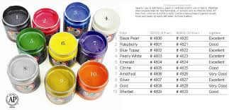 Screen Printing Inks Color Chart – EZScreenPrint Promo Codes For Custom Ink Ihop Sanford Fl Were Kind Of A B19 Deal Class 2019 Class Shirt Design Shirtwell Custom Tshirts Screen Prting And Tees Refer Friend Costco Sprezzabox Review Coupon Code December 2017 10 Off Your Avon Order Use Coupon Code Welcome10 At My Friend Simple Woocommerce Referral Plugin Rubber Stamps Customize Online Rubberstampscom Official Merchandise By Influencers Celebrities Artists Creating Simple Tshirt Design In Ptoshop Tutorial