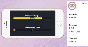 Track & Set Alarms for Cellular Data Over Usage on iPhone AppDucate