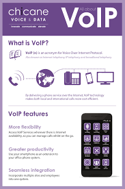 Hosted VoIP In Suffolk, Norfolk, Essex & Cambridge | Chicane Internet Amazoncom Linksys Pap2na Voip Analog Telephone Adapter Voip For A Small Business Pbx Infographic What Is Hosted In Suffolk Norfolk Essex Cambridge Chicane Internet Free Shippingunlocked Linksys Pap2t Phone Voice With Candor Infosolution Voip On Mobile Showing Over Protocol Or Ip Over Ip Calling Bam Isp Digital Cloud Companyphonesit Servicescloud Computinglehigh 5 Reasons Why Your Business Should Consider Telus Talks Internetdect Phone Voip3212s90 Philips