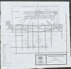 Performance Design Archive Online