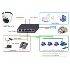 Mini 1+4 Port 10/100Mbps PoE Switch Power Over Ethernet IEEE802 ... How To Break Up With Your Landline Slice 2100 Assip Lsc Tactical Voip Redcom Making The Switch To Visually Owsoo 100mbps 8port Poe Power Ethernet For Ip Camera Amazoncom Sg30028pp 28 Port Gigabit Computers Accsories Cisco Small Business Switch Ports Managed Power Over Hernet Connect A Poe Phone Nonpoe What Is Versa Technology Wireless Wifi Temperaturehumidity Monitoring News Comwave Home Phone Installation For Modems With 1 Port Youtube Anvision 48v 10a 48w Injector
