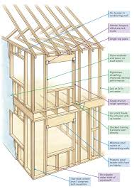 Floor Joist Spacing Shed by The Pros And Cons Of Advanced Framing Greenbuildingadvisor Com