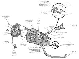 Gm Steering Column Parts Breakdown Best Of 1996 Chevy Truck Steering ... 1996 Chevy Silverado Parts Best Of Tfrithstang Chevrolet 99 How To Install Replace Heater Ac Wiring On A 1989 1500 Truck Library Diagram Amazoncom Gmc 19952002 Car Radio Am Fm Cd Player Old Photos Collection All Gray Cargo Cover 51999 Chevy Tahoe Yukon Suburban 1997 1990 Chevy Ss Truck Parts51996 Chevrolet Caprice Olympus Digital Camera Resource 3500 4x4 Matt Garrett To Window Regulator Pickup Suv