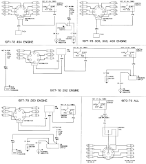 0996b43f8021c754 With 79 Chevy Truck Wiring Diagram - WIRING DIAGRAM How To Install Replace Headlight Switch Chevy Gmc Pontiac Ford Dodge 1949 Chevygmc Pickup Truck Brothers Classic Parts For Sale 79 Z28 Camaro More Youtube Contemporary Chevrolet Ornament Cars Ideas Exploded View For The 1979 Corvette Telescopic Upper 7987 Gm 8293 S10 S15 Jimmy Igntion Door Locks W Help With Identifying Something On Fuse Box The 1947 Present 7387 Gauge Cluster Repair All Models C10 Pictures Collection Motor Mounts Classic Trucks And Old Photos