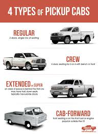 What's The Difference Between Pickup Cabs And Styles? Carsforsale ... Truck Tool Boxes Huge Selection Of Pickup Toolboxes Bangshiftcom The Of All Trucks Quagmire Is For Sale Buy Flashback F10039s New Arrivals Whole Trucksparts 2 Types Bedliners For Your Pros And Cons West Tn 2015 Dodge Ram 3500 4x4 Diesel Cm Flat Bed Truck Black Sweet Redneck Chevy Four Wheel Drive Pickup Truck In Soft Trifold Covers Tonneau Rough Country Ideas About Bed Rails On Pinterest Tonneau Cover Covers And Used Chevy Silverado In North Charleston Crews Hd Video 2009 Chevrolet Silverado 2500 Utility Bed Duramax California King Size Beds Bath Outlet 2011 Gmc Denali 3500hd Right 8lug Diesel Magazine