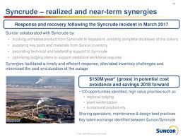 Suncor Energy Inc. 2017 Q4 - Results - Earnings Call Slides - Suncor ... Truck Trailer Transport Express Freight Logistic Diesel Mack Smartphonetrucker Georgia Owner Operator Craigslist 2018 Wild West Shootout Results January 7 Night 2 Racing News Keland Florida Polk County Restaurant Attorney Bank Church Green Lines Transportation Greenlinestrans Twitter Real Trailer Brands And Logos V10 By Joshkerr American Truck Home Interide Veterans Ex United Van Freightliner Classic Youtube Robert Venable Google Stop Tractorhouse