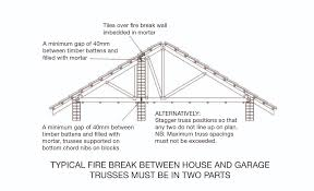 100 House Trusses Fire Regulations Timber Roof ITCSA
