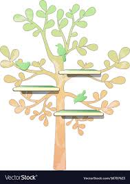 100 Tree Branch Bookshelves Wall Wooden Shelves And Tree Pattern With Birds