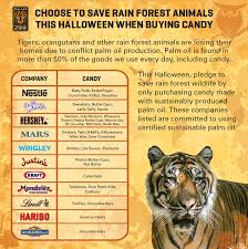 Halloween Candy List by Palm Oil Dallas Zoohoo