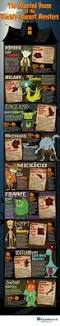 Famous Halloween Monsters List by 105 Best Teen Room Displays Images On Pinterest Books Reading
