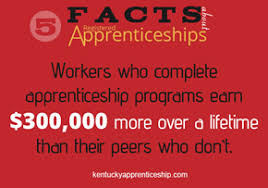 kentucky labor cabinet apprenticeship and training