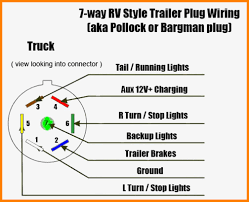 7 Way Truck Plug Wiring - Schematics Wiring Diagrams • 1949 Gmc Truck Wiring Enthusiast Diagrams Turn Signal Diagram Chevy Tail Light Elegant 1994 Ford F150 2018 1973 1979 1991 Lovely My Speedometer Gauge Cluster For Trailer Lights From Download In Air Cditioning Inside Home Ac Compressor Diagrams Kulinterpretorcom Car Panel With Labels Auto Body Descriptions Intertional Fuse Electrical Box I 1972 Fonarme