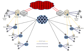 BCS Campus - Alceo Technical Cstruction Niid Programme Voip Architecture Network Layout Dr Thematic Map Of Africa Process Low Cost Voip Using Open Source Software Component In Advance Computer Networks Lecture14 Ppt Video Online Download Apartments Residential Plans Gallery Of Connecting Riads Introduction Youtube Ip Pbx Replacement With Lync Sver 2013 Av Voip Introducing Gateways Voice Over Part 1 Sip Trunk Centralized Deployment Centurylink How Affects