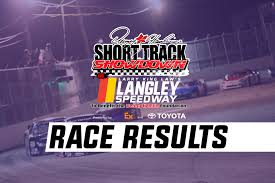 Denny Hamlin Short Track Showdown Race Results – Larry King Law's ...