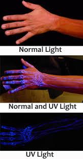 Blacklight Or UV Tattoos