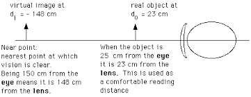 What Distance Is Needed From by Phy1160c Ch 26 Homework