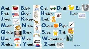 English Alphabet Pronunciation Alphabet ABC Pronunciation YouTube