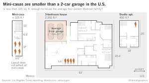 100 Rectangle House What Its Like To Live In 325 Square Feet Mexicos Housing