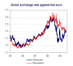 compare bureau de change exchange rates the dollar exchange rate during the crisis vox cepr s policy