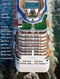 Ncl Deck Plans Pride Of America by Regal Princess Aft Premium Deluxe Balcony Cruise Critic
