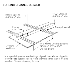 using gypsum board for walls and ceilings section ii