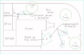 how to diagram a yard or lawn drainage system step 3