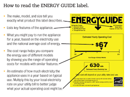 What Is ENERGY STAR And How Does The Energy Guide Label Really Work