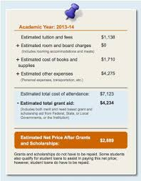 Cal Grant Income Ceiling Agi by 2016 The Institute For College Access And Success