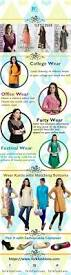 what clothes do indian women normally wear quora