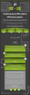 The 25+ Best Voip Phone Service Ideas On Pinterest | Voip ... Ssipgate Voip Service Review Phone Which System Services Are Axvoice Voip Provider Full Best Providers 2017 Pricing Features Reviews Literature On Ip Telephony Integrating Slack With Your Virtual Ringcentral By Experts Users Vpnservicepointcom Of Vonage 8x8 Office Comparison How To Find The Business Top10voiplist Top 10 Youtube