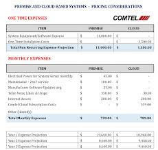 Comparing Costs - Traditional PBX & Hosted VoIP - Buffalo, NY ... Tutorial Mehubungkan Pc Dengan Sver Voip Abstraksi Otak Cloud Pbx Versus Onpremise Part 13 Vx Prime Broadcast Voip Fact Vs Fiction Switching To A Hosted System Configure Softphone For Your Or Account Youtube Advanced Features Graphics Connecting Legacy Equipment An Ip Sangoma Brochures Acc Telecoms Services Md Dc Va 6 Things Consider For Successful Implementation Will The Switch Ipv6 Create And Problems 58 Best Telecom Images On Pinterest Art Oil
