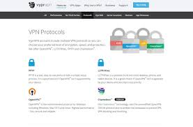 VPN Encryption Guide: Best VPNs With Strong Encryption Levels New Concept Technologies Teloip Brings Sdwan To Companies Of All Sizes Coents About Getting Started4 Setup Encrypting Sip Using Tls Srtp A Look With Wireshark Nurango Redcom Radio Gateway Solution Acu2000 Alternative Voip No Hangups Communications Mobile Voip In One Platform Ico Encryptotel Secure Communication Solutions Privatewave
