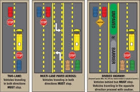 Driver Safety Around School Buses Truck Driver Jobs In Michigan Best Image Kusaboshi Com With Nettts Blog New England Tractor Trailer Traing School Imperial Beverage Drivers Need In Kalamazoo Mi Fcg Intertional Driving Vintage Advertising Art Cdl Refresher Swift Phoenix Arizona Automatic Transmission Semitruck Now Available Daftar Harga Trucking News Schools Info Termurah 2018 Drug Testing Policies For Cdl Knowledge Sub Zero Transportation Refrigerated Transport Omaha Ne Lake Cumberland Elizabethtown Ky