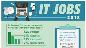 Top IT Jobs And Hiring Trends For 2018 Listed In Tech Pro Research Survey How To Beat An Applicant Tracking System Ats With A 100 What Is Untitled Jobscan Resume Checker Use Free Scanner Get Scan A Toolkit Make The Job Search Easier For Jobseekers Tutorial Nursing 35 Writing Tips Nurses And Tricks Systems Beat Resumevikingcom
