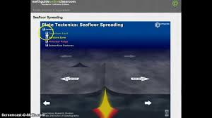 Sea Floor Spreading Subduction Animation by Seafloor Spreading Youtube