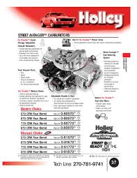 Page 28 Of Avenger Systems & Carburetion Holley 093770 770 Cfm Offroad Truck Avenger Alinum Street Carburetors 085670 Free Shipping Holley 090770 Performance Offroad Carburetor Truck Avenger Fuel Line 570 Wire I Need Tuning Advice For A 390 With Holley The Fordificationcom Testing Garage Journal Board Performance Products Historic Carburetor Miltones Rod Authority 870 Ultra Hard Core Gray Engine 095670 Carb 4 Bbl 670 Cfm Vacuum Secondary