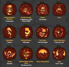 Freddy Krueger Pumpkin by Stellar Four Geeky Pumpkin Carving Patterns