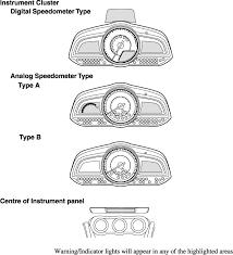 Mazda CX 3 Owner s Manual