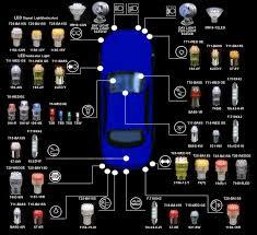 led auto bulbs car lights jpg