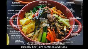 r lette cuisine food bimbimbap jeonju south